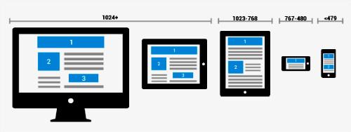diseno-web-responsive
