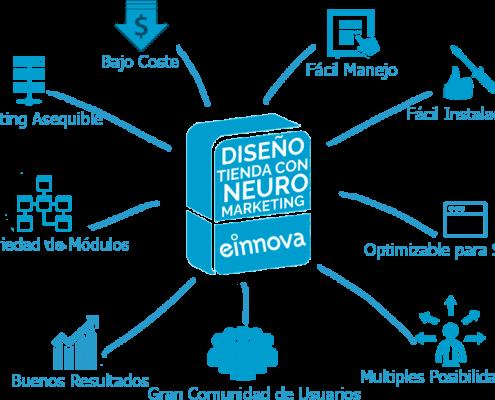 Imagen einnova expertos diseño neuromarketing