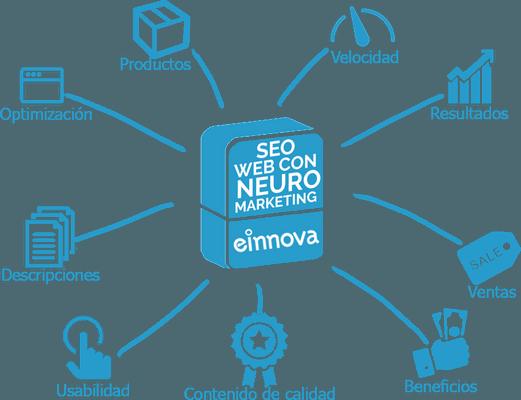 einnova seo web neuromarketing