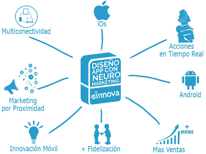 Diseño_app_con_neuro_marketing_caixa10
